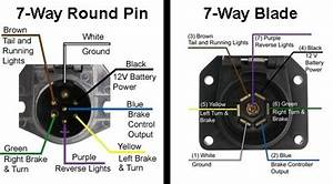 Dodge Ram 7 Pin Round Trailer Wiring Diagram