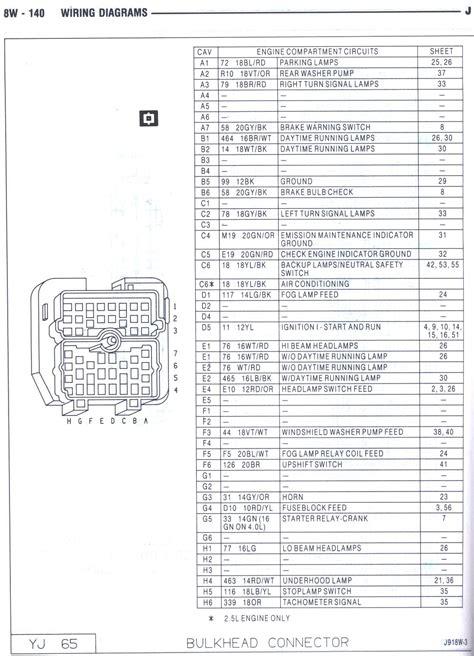 87 jeep yj wiring diagram 87 yj bulkhead wiring diagram