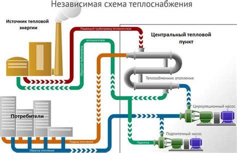 Энергосбережение это что такое? Основные направления и способы энергосбережения