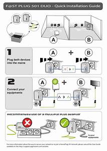 Sagemcom F St Plug 501 Powerline Adapter User Guide