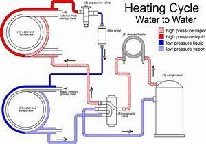 Water To Water Geothermal Heat Pump