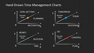 Hand Drawn Time Management Powerpoint Charts Slidemodel