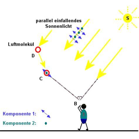 Warum Ist Die Sonne Gelb by Polarisationsmechanismen Polarisation Durch Streuung