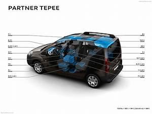 Dimension Peugeot Partner : dimension peugeot partner tepee peugeot partner tepee 7 seater cars peugeot tepee dimensions ~ Medecine-chirurgie-esthetiques.com Avis de Voitures