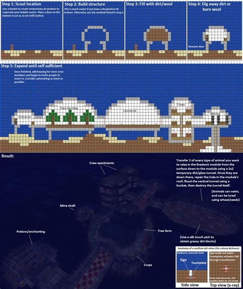 bureau minecraft updated picture guide for constructing undersea colonies