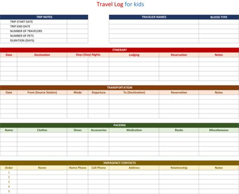 travel template for kids 5 travel log templates to keep track your travels