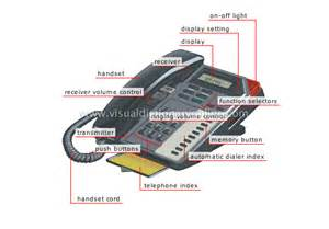 Telephone Parts Names