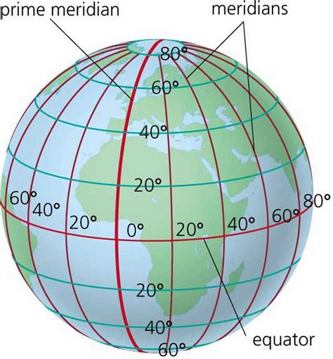 Flat map of the world with equator gumiabroncs Image collections