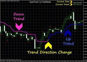 Trend 4 You : supertrend powerful advanced meta trader mt4 indicator forex trading system ebay ~ Orissabook.com Haus und Dekorationen