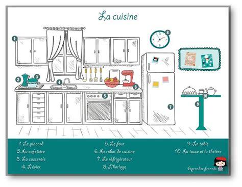 les 113 meilleures images du tableau la cuisine sur