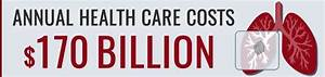 The Toll of Tobacco in the United States - Campaign for ...