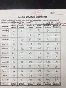 Atoms And Isotopes Worksheet Answer Key