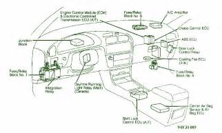 Le Fusée by 1992 Toyota Camry 2200cc Internal Fuse Box Diagram
