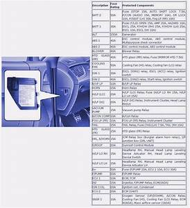 2001 Mercede S430 Fuse Diagram