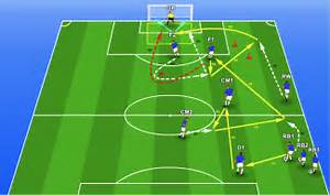 SESSION PLAN From Defence To Attack In A Matter Of Seconds