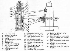 Perkins Diesel Injector Pump Diagram