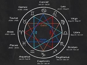 Horoskope Berechnen : welche bedeutung hat der aszendent viversum ~ Themetempest.com Abrechnung