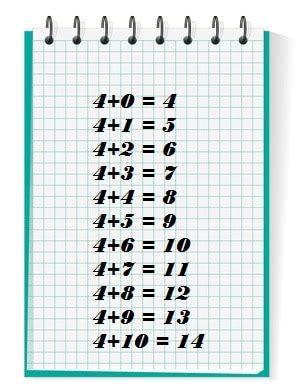 table de 4 tables d addition de 4 et 5 exercices en ligne et fiche