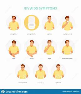 Hiv Aids Symptoms Vector Stock Vector  Illustration Of