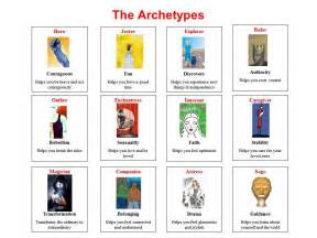 archetypal hero character archetypes a to z introduction what s an