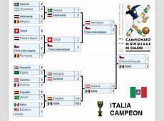 Fixture de TODOS los Mundiales de Futbol Deportes Taringa!
