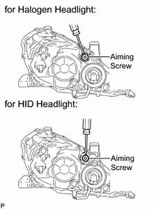 I Need To Find How The Aim The Right Headlight On My  U0026 39 08