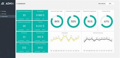 Excel Dashboard Hr Template Training Demo Adnia