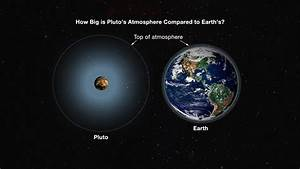 How Big Is Pluto's Atmosphere? : space