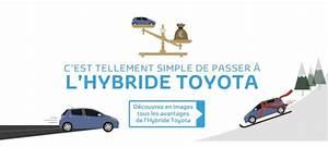 Fonctionnement Hybride Toyota : qu 39 est ce que l 39 hybride toyota ~ Medecine-chirurgie-esthetiques.com Avis de Voitures