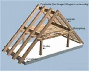 Dachstuhl Berechnen : dachstuhl der dachstuhl ist der tragende teil eines daches seine tragkonstruktion ~ Themetempest.com Abrechnung