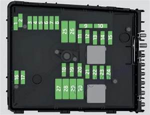 Fuse Box Diagrams  U0026gt  Skoda Yeti  2009