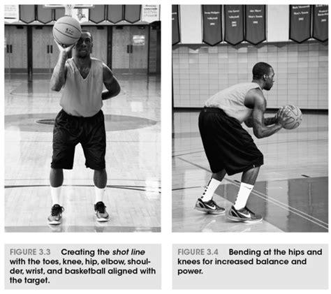 proper basketball shooting form basketball scores