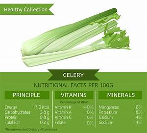 13 Different Types Of Celery