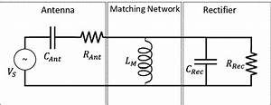 Simple Model Of Antenna And Rectifier Impedances And The