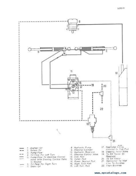 580e loader backhoe service manual pdf