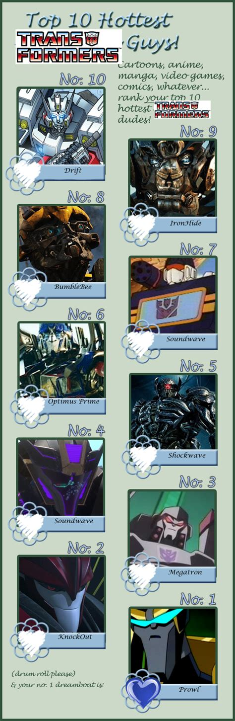 Transformers Meme - transformers meme www imgkid com the image kid has it