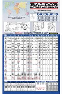 Weg Motor Frame Size Chart Amtframe Co