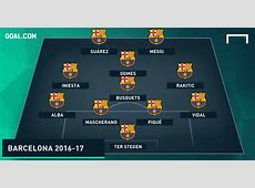 How Barcelona could line up with Andre Gomes Goalcom