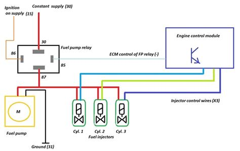 Technical Focus January Fuel Pump Relay Testing