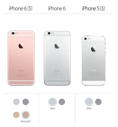 compare iphone 6 and 6s iphone 6s vs iphone 6 vs iphone 5s compared