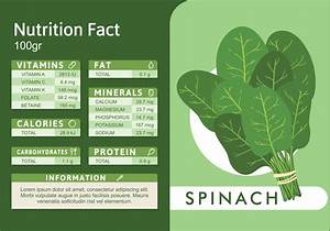 Chart For Carbohydrates In Food Spinach Nutrition Facts Download Free Vectors Clipart