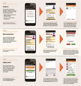 Sentinel App  U2013 A Quick Start Guide