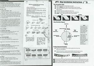 Goetze Ring Orientation