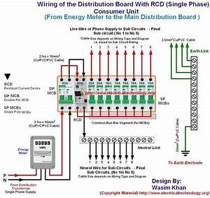 Wiring of the Distribution Board with RCD , Single Phase ...