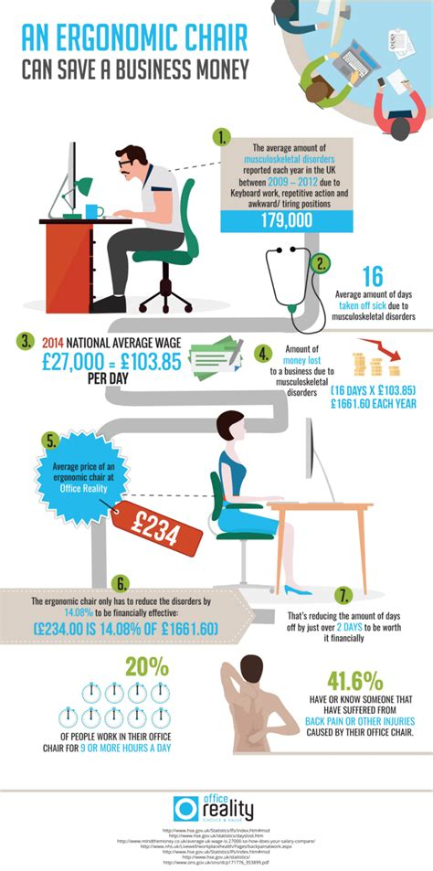 chair  save  business money infographic