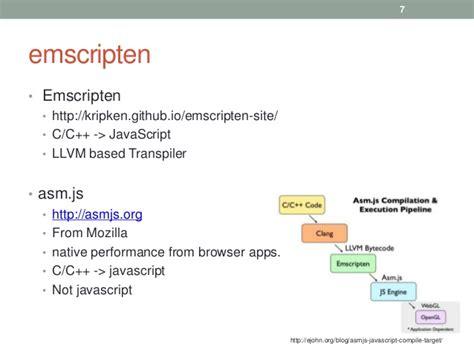 Javascript Engine Javascript Engine And Webassembly