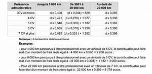Calcul Des Frais Reel Impot : calculer frais kilometrique calculer une note de frais ~ Premium-room.com Idées de Décoration