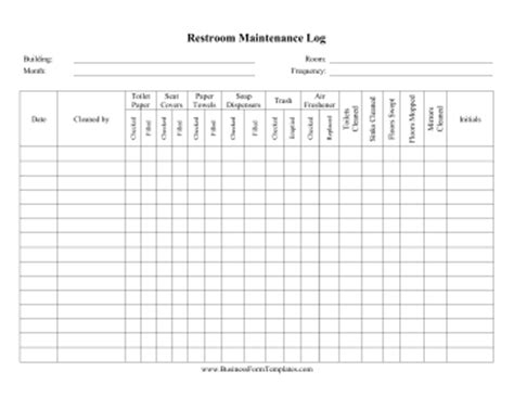 restroom cleaning checklist template