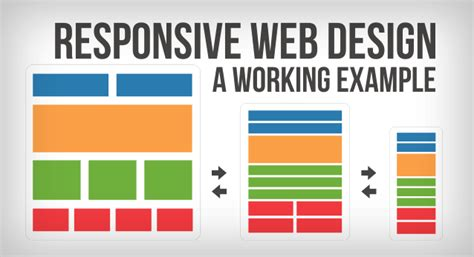 responsive web design exles responsive web design a working exle