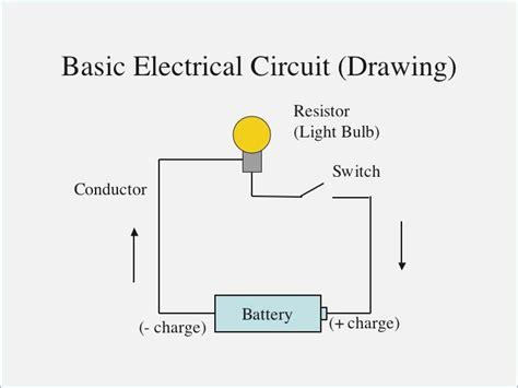 basic electrical circuit theory components working diagram electrical academia
